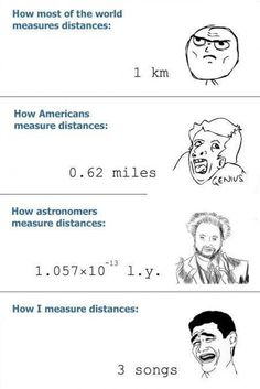 How I measure Distance - Karyd