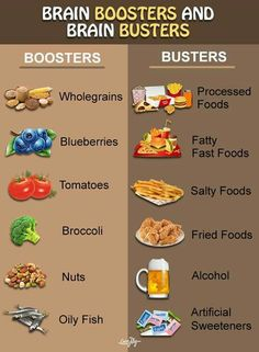 Brain Boosters and Busters - Health Health Eating, Health Diet, Brain Health, Health Facts, Healthy Tips, Healthy Snacks, Healthy Habits, Healthy Recipes, Salty Foods