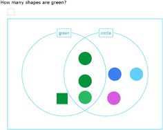 Venn diagram maker online lucidchart critical thinking improve your math skills by practicing free problems in sort shapes into a venn diagram ccuart Image collections