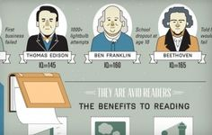 The Habits of the World's Smartest People (Infographic)