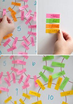 utiliser des post-it repositionnables pour faire son plan de table!
