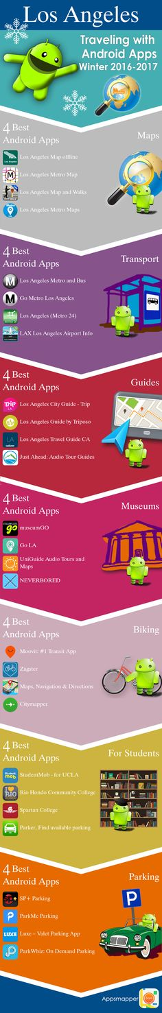 Los Angeles Android apps: Travel Guides, Maps, Transportation, Biking, Museums, Parking, Sport and apps for Students.