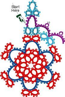 Snowflake Doily Tatting Pattern