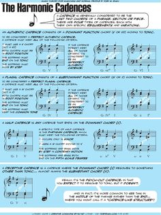 A description of the types of harmonic cadences used by composers of the common practice period.