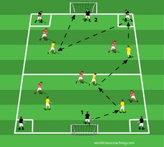 Football Australia Small Sided Games Manual. Football Federation Australia Football Drills, Football Soccer, Shin Splints, Soccer Training, Trainer, Goalkeeper, Train Hard, Coaching, Exercise