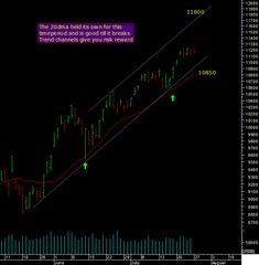 """I am using a moving average. Sometimes momentum indicators do not tell us enough about the price action, and we use something as simple as a moving average as prices may hold one till broken. This allows you to"" #nifty #trendline #channel #technicals"
