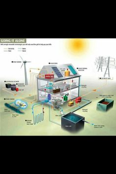 You can sell energy produced by solar panels back to the municipal power grid.