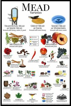 Mead Varieties Poster by Groennfell Meadery. My brew pub will definitely have to serve Viking Blood. And probably make mead brewed with sugar pine syrup as well. Beer Brewing, Home Brewing, Beer Recipes, Cooking Recipes, Coffee Recipes, Homebrew Recipes, Donut Recipes, Mead Wine, Mead Beer