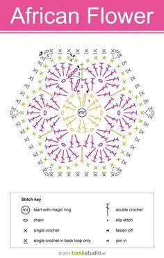 Granny Square Häkelanleitung, Granny Square Crochet Pattern, Crochet Squares, Crochet Granny, Granny Squares, Crochet Pillow, Crochet African Flowers, Crochet Flower Patterns, Crochet Flowers