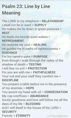 Psalm 23 broken down