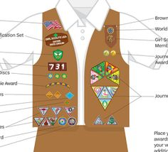 brownie scout uniform patch placement