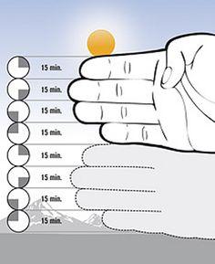calcular-las-horas-de-luz-con-la-mano