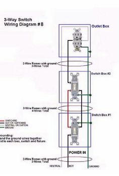 Rheem Fan Motor Wiring Diagram moreover Images Heat Pump Stand as well HVAC Manuals also Understanding Car Wiring Diagrams moreover Lennox Heat Pump Wiring Diagram. on nordyne heat pump wiring diagram