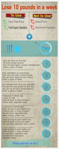 Lose 10 Pounds in a Week: 7 Day Diet Plan This is the real Lose 10 pounds in a week diet plan. Worked for me so i have created this info graphic for easy remembering.