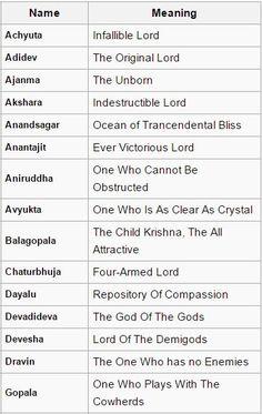 108 names of shri krishna  part 2