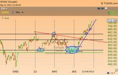 Validation of a support level and strong bullish progression.  Do not take a bearish signal