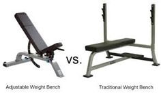 weightbench - Google Search