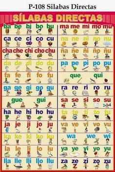 8 Ideas De Abc Letra Imprenta Lectura De Palabras Lectura Cartas