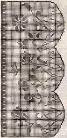 filet crochet Wildflowers on the curtain - vorlagen Crochet Curtain Pattern, Crochet Patterns Filet, Funny Cross Stitch Patterns, Lace Knitting Patterns, Crochet Lace Edging, Crochet Curtains, Lace Curtains, Crochet Borders, Crochet Cross