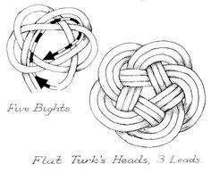 Flat Turks Head Mat