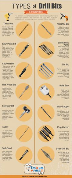 Types of Drill Bits and Their Uses [Infographic] We need different types of drill bits for precise drillings. You'll know the characteristics of each drill bits in this infographic we created for you. Woodworking Drill Bits, Carpentry Tools, Easy Woodworking Projects, Woodworking Techniques, Woodworking Shop, Carpentry Basics, Woodworking Bench, Infographic Tools, Infographics
