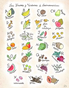 Fruits And Vegetables Of Latin America Spanish Alphabet Etsy Spanish Alphabet Alphabet Poster Learning Spanish