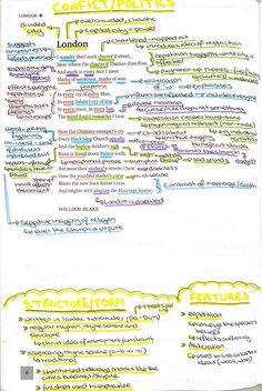 Analysis of the poem London by William Blake English Gcse Revision, Gcse English Language, Gcse Poetry Anthology, English Literature Poems, Gcse Poems, William Blake Poems, Teaching Poetry, Notebooks, History