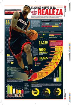 LeBron James Infographic by Jesús R. Sánchez, via Behance
