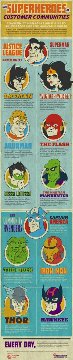 Which superhero is your community manager alter-ego?