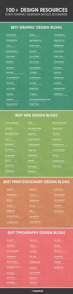 100+ Design Resources Every Graphic Designer Should Bookmark | Visual.ly #infographic