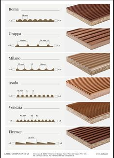 Tipos de ripado de madeira Home Room Design, Home Interior Design, Interior Decorating, Wood Panel Walls, Wooden Walls, Wood Ceiling Panels, Wooden Wall Panels, Wood Slats, Wood Paneling