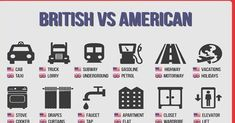 100+ Differences Between British And American English...