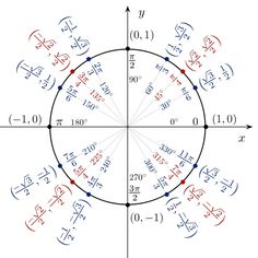 people.rit.edu jng4080 Images Information Unit%20Circle.jpg