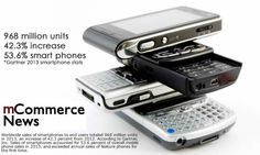 Smartphone Versus Feature Phones - 2013 Sales Figures - mCommerce News
