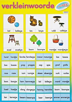 """Verkleinwoorde"" opvoedkundige muurkaart / plakkaat in Afrikaans - Educational Toys Online Grade R Worksheets, Afrikaans Language, Afrikaans Quotes, Au Pair, Kids Learning Activities, Toys Online, Pre School, Educational Toys, Success Quotes"
