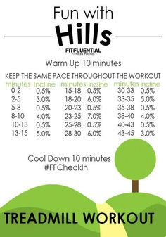 treadmill hills workout
