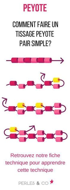 Diy Schmuck – Comment faire un tissage Peyote pair simple ? Bead Loom Patterns, Beaded Jewelry Patterns, Peyote Patterns, Beading Patterns, Beading Techniques, Beading Tutorials, Peyote Beading, Diy Schmuck, Seed Bead Jewelry