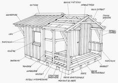 Comment construire une cabane | BricoBistro