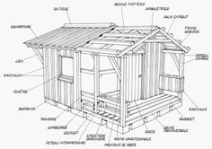 realisation d 39 une cabane en bois de palette pour cabane r ver pinterest dune diy et. Black Bedroom Furniture Sets. Home Design Ideas
