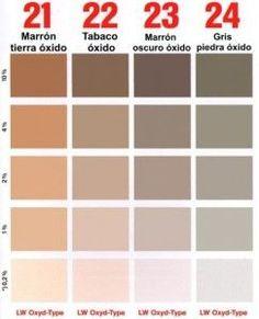 Carta De Colores Para Pintar Paredes Interiores | Colores Para Interiores