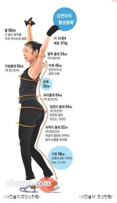 All about body size of Yuna-Kim