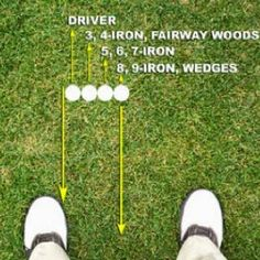 Chipping In: Golf Tips