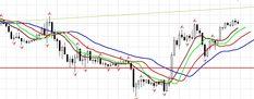 #tradingfx#currencytrading#euro#pound#profits#takeprofit Как избавиться от страха торговать?