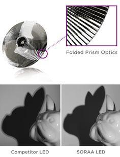 Soraa Vivid 3 MR16 GU5.3 - Vollspektrum LED Spot - Snap System Plastizit�t und Schatten�