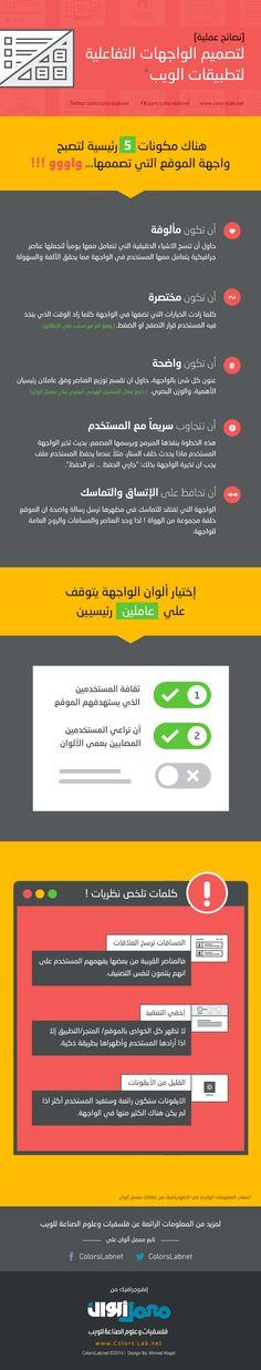انفوجرافيك .. نصائح عملية لتصميم الواجهات التفاعلية لتطبيقات الويب