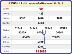 Dự đoán XSMT 24-1-2018 ,Soi cầu XSMT ,dự đoán xs Đà Nẵng (XS DN) , dự đoán xs Khánh Hòa (XS KH) Dự đoán chạm đẹp XSMT hôm nay , soi cầu Win2888 Dự đoán lô thông , lô gan MT , soi cầu song thủ MT , soi cầu bạch thủ MT , Chốt số chính xác 100 hàng ngày ,thống kê XSMT các lô về nhiều trong tháng ,