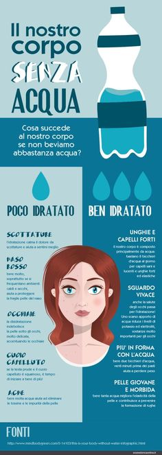 Benefici della giusta idratazione