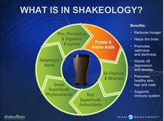 Ever wondered what's in Shakeology? Here you go! Click the image and Tony Horton the creator of #P90X and avid #Shakeology drinker explains in this funny video!