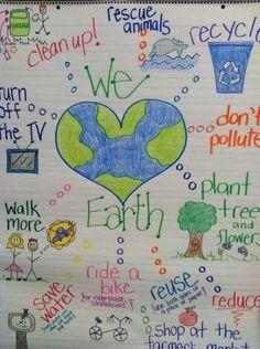 We {Heart} The Earth | Elementary Earth Day Bulletin Board, brainstorming #earthdayactivties