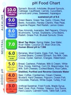 Diet Tips Eat Stop Eat - PH Food Chart - helpful info for managing acid reflux In Just One Day This Simple Strategy Frees You From Complicated Diet Rules - And Eliminates Rebound Weight Gain Ph Food Chart, Food Charts, Ph Chart, Diet Chart, Healthy Tips, Healthy Choices, Healthy Detox, Eat Healthy, Healthy Skin